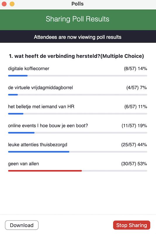 poll resultaten van een fitch webinar waarin gevraagd wordt wat de verbinding versteld heeft in tijden van hybride werken. De resultaten laten zien dat de meeste mensen stemde voor